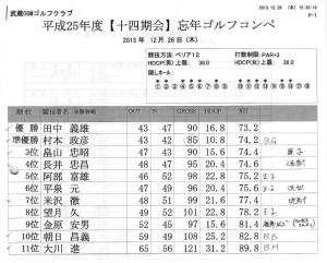 2013.12.26bounen-golf